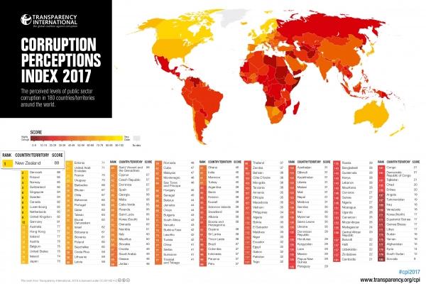 Transparency International 2017